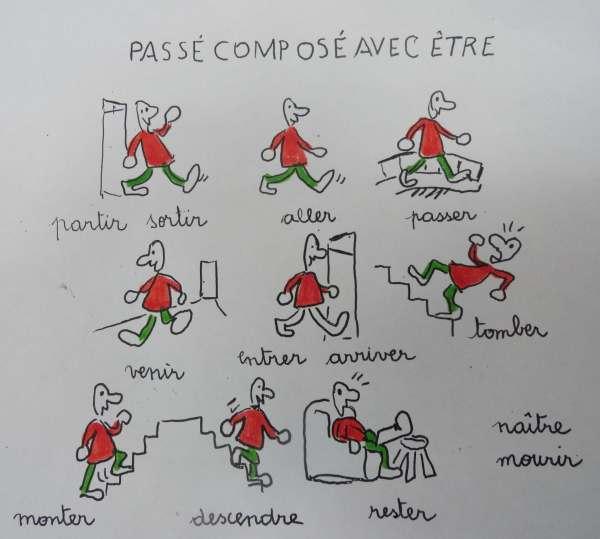 Französische Weisheiten